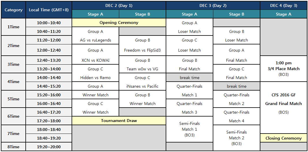 group stage schedule thumb.png