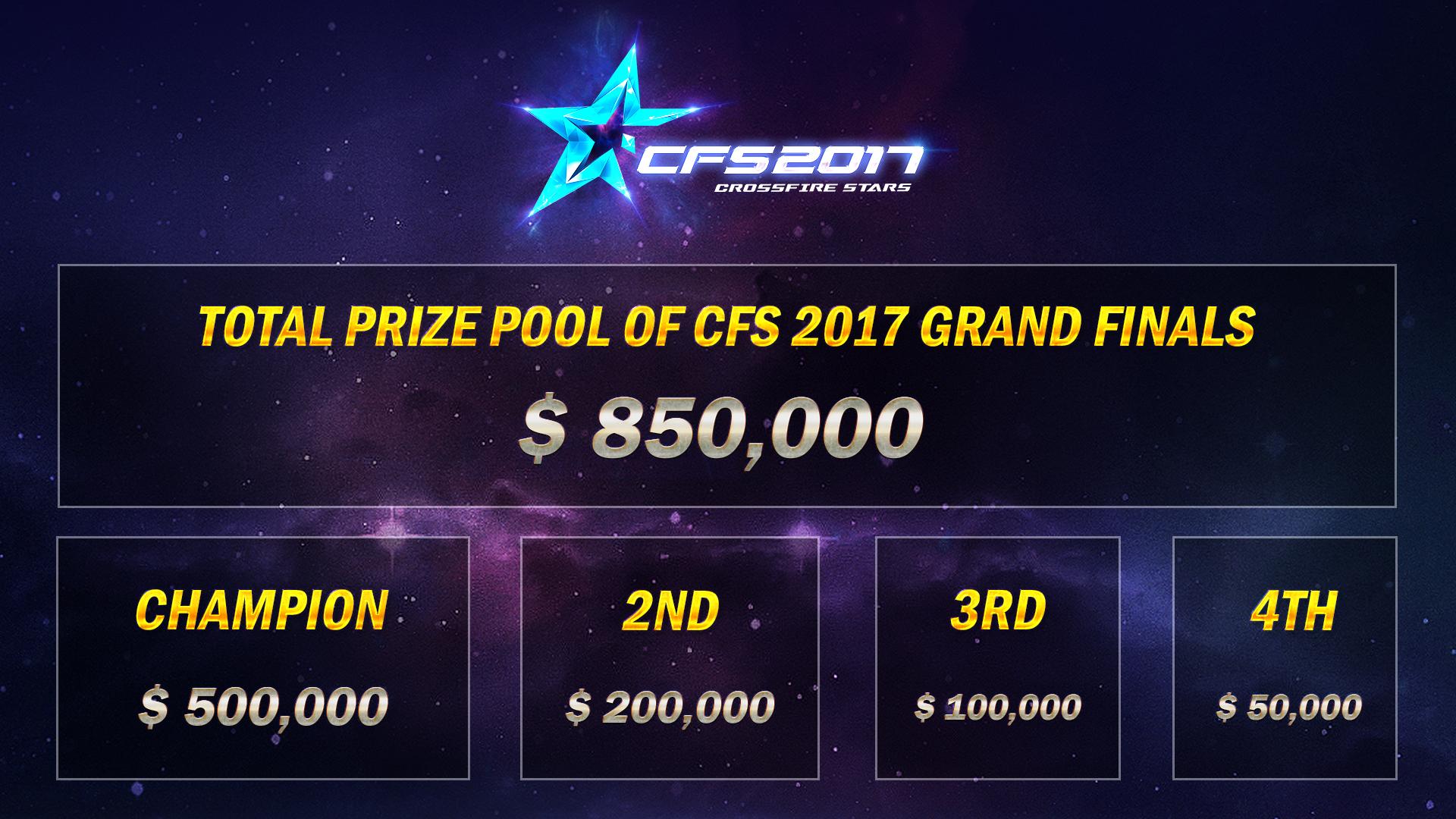 Prize Pool.jpg